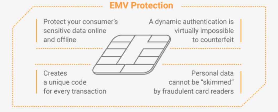 Carolina ATM - ATM Services & Solutions | EMV Fact Sheet 9