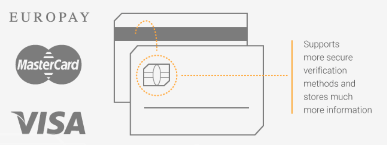 Carolina ATM - ATM Services & Solutions | EMV Fact Sheet 8